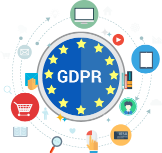 GDPR and PowerBuilder Applications