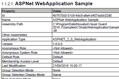 Application Security Reports