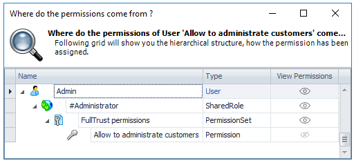 Where do the permissions come from?